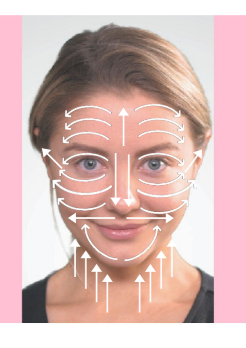 Facial pressure points massage, acupressure | Kathleen Natural